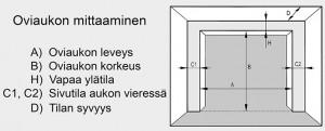 ita-suomen_ovi_oviaukko